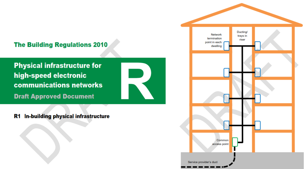 Technical insight part r building regulations update for Construction rules and regulations